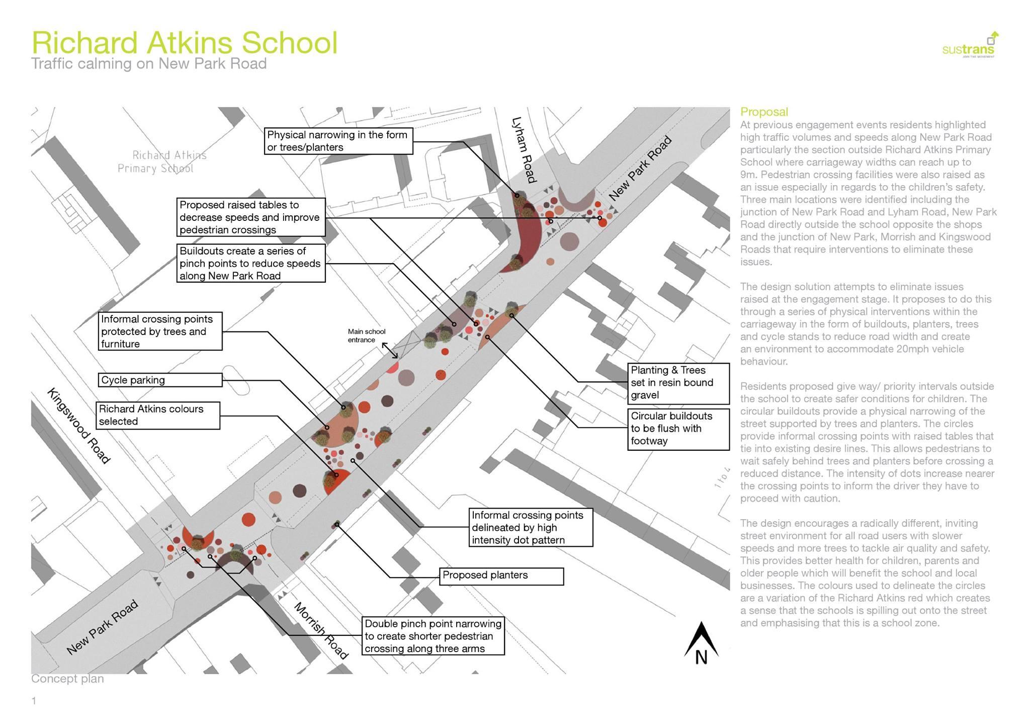 Richard Atkins plan